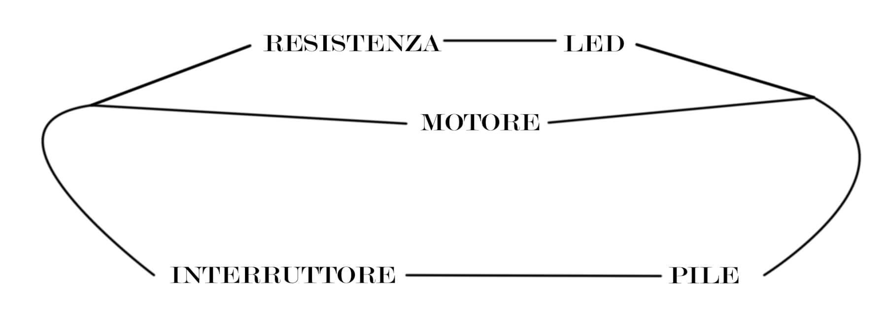 Schema circuito macchina per disegnare