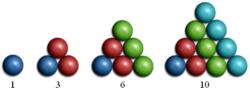 Successioni numerica - Numeri triangolari